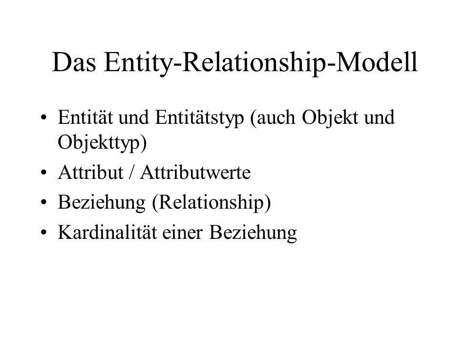 Das Entity-Relationship-Modell