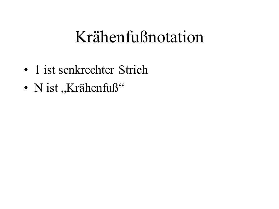 """Krähenfußnotation 1 ist senkrechter Strich N ist """"Krähenfuß"""