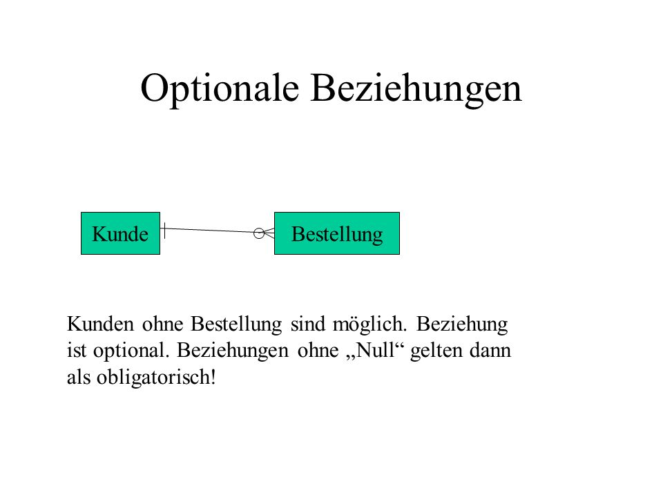 Optionale Beziehungen