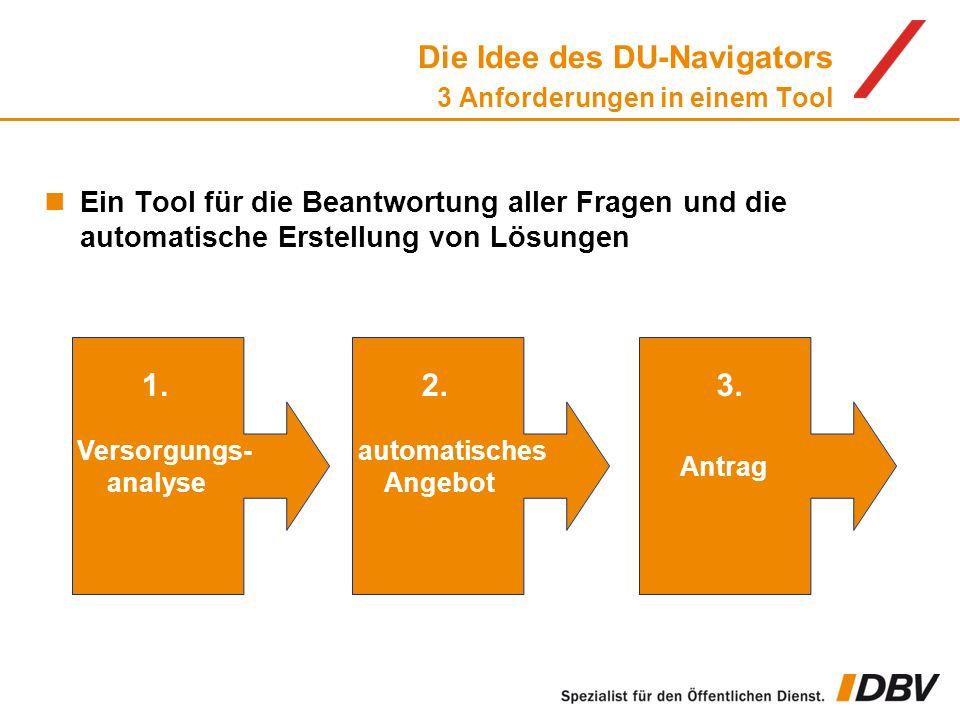 Die Idee des DU-Navigators 3 Anforderungen in einem Tool