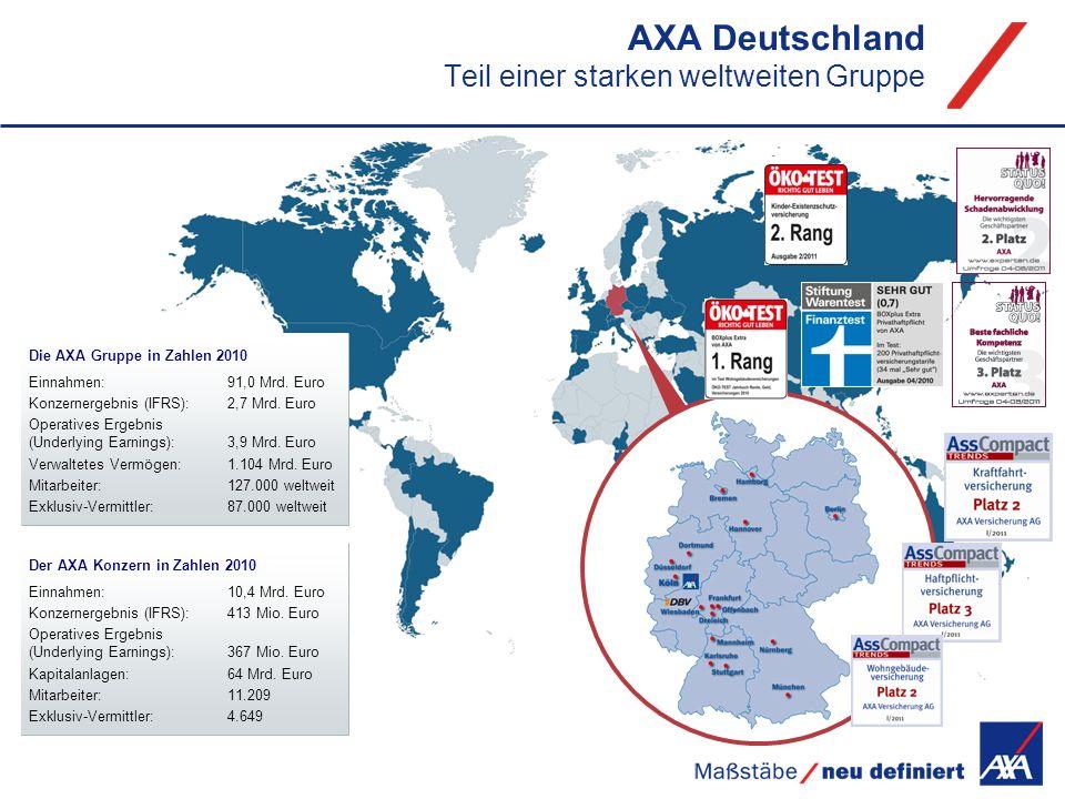 AXA Deutschland Teil einer starken weltweiten Gruppe