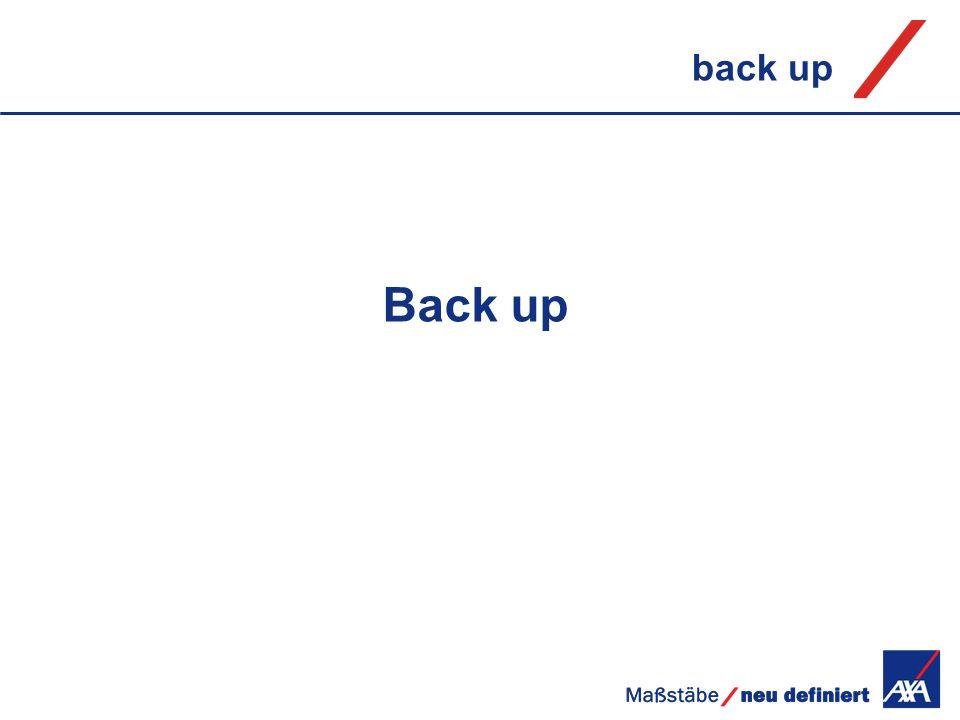 back up Back up