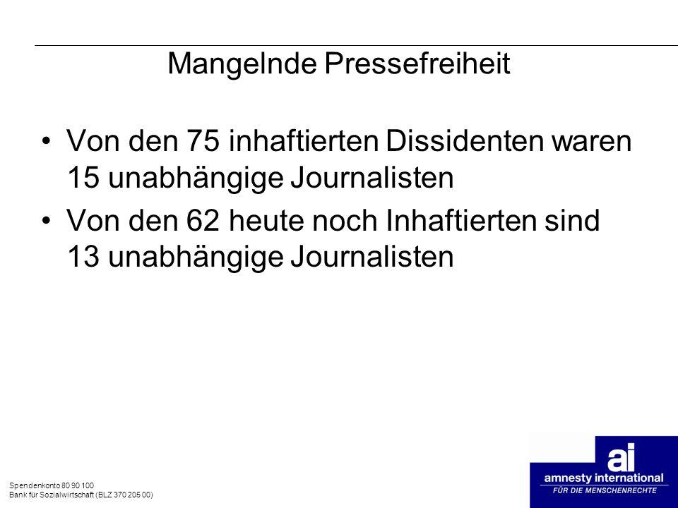 Mangelnde Pressefreiheit