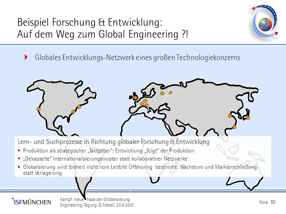 Beispiel Forschung & Entwicklung: Auf dem Weg zum Global Engineering !