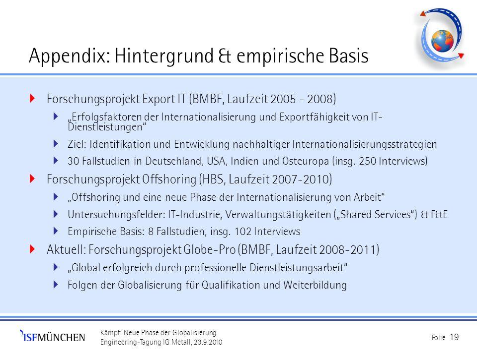 Appendix: Hintergrund & empirische Basis