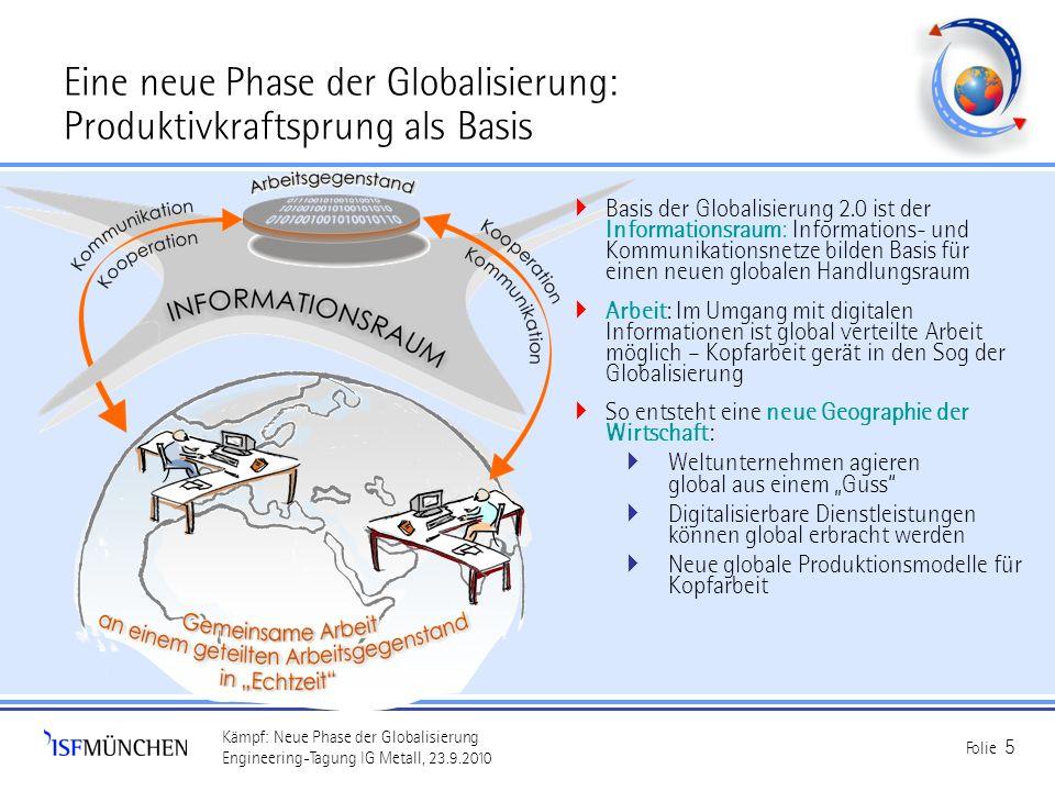Eine neue Phase der Globalisierung: Produktivkraftsprung als Basis