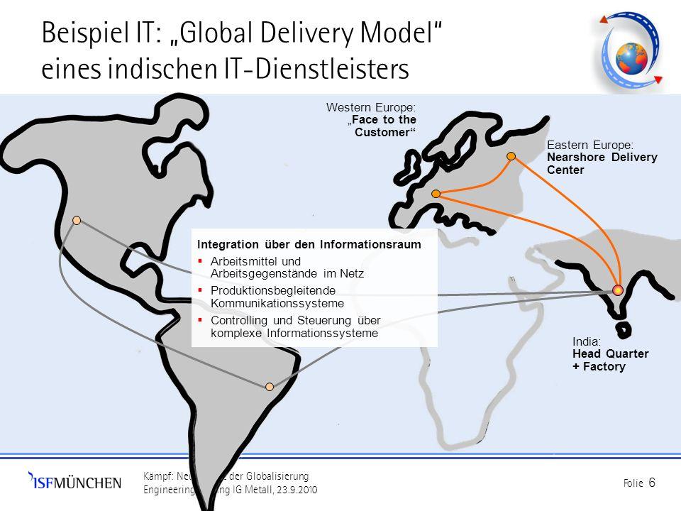 """Beispiel IT: """"Global Delivery Model eines indischen IT-Dienstleisters"""