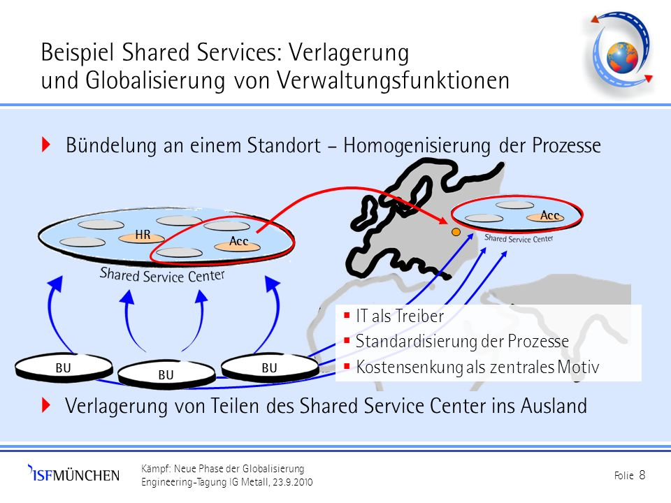 Beispiel Shared Services: Verlagerung und Globalisierung von Verwaltungsfunktionen