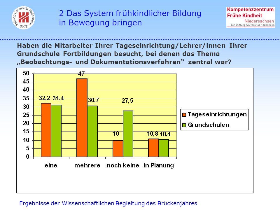 2 Das System frühkindlicher Bildung in Bewegung bringen