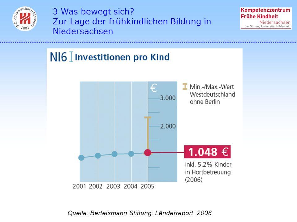 3 Was bewegt sich Zur Lage der frühkindlichen Bildung in Niedersachsen