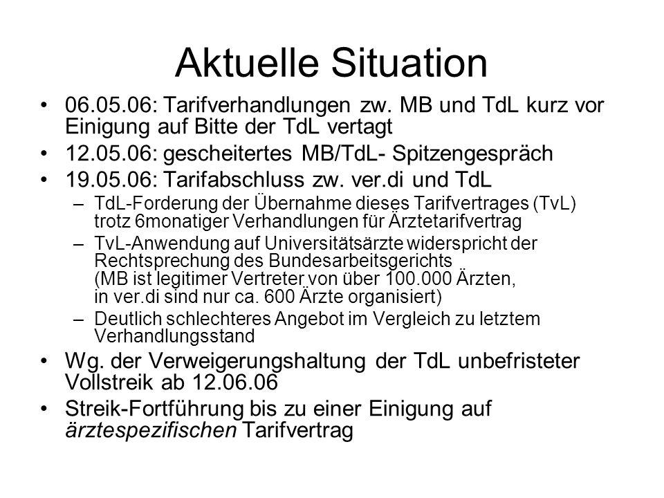 Aktuelle Situation 06.05.06: Tarifverhandlungen zw. MB und TdL kurz vor Einigung auf Bitte der TdL vertagt.