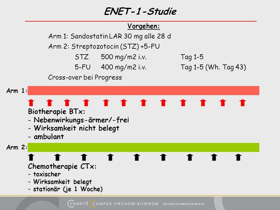 ENET-1-Studie Biotherapie BTx: Nebenwirkungs-ärmer/-frei