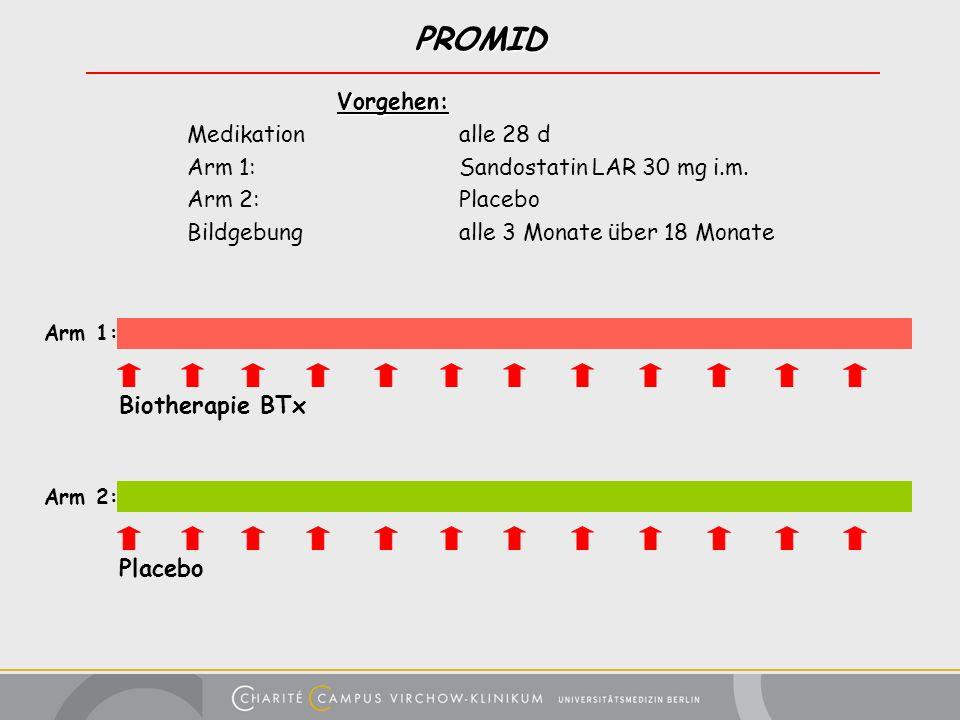 PROMID Biotherapie BTx Placebo Vorgehen: Medikation alle 28 d