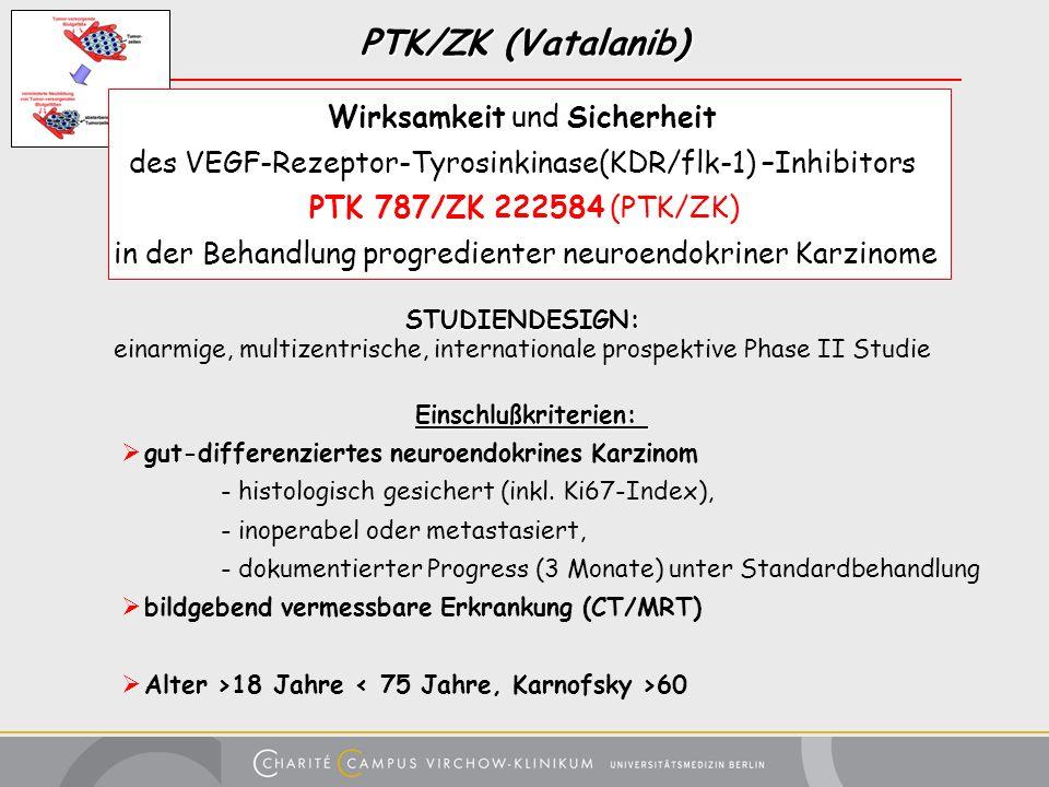 PTK/ZK (Vatalanib) Wirksamkeit und Sicherheit