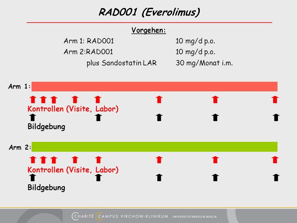 RAD001 (Everolimus) Kontrollen (Visite, Labor) Bildgebung