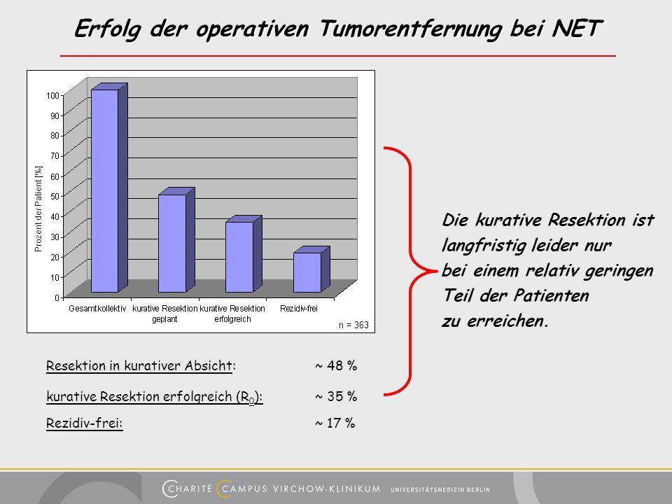Erfolg der operativen Tumorentfernung bei NET