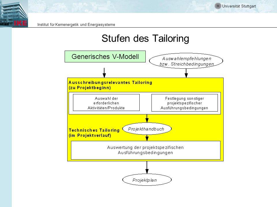 Stufen des Tailoring Generisches V-Modell