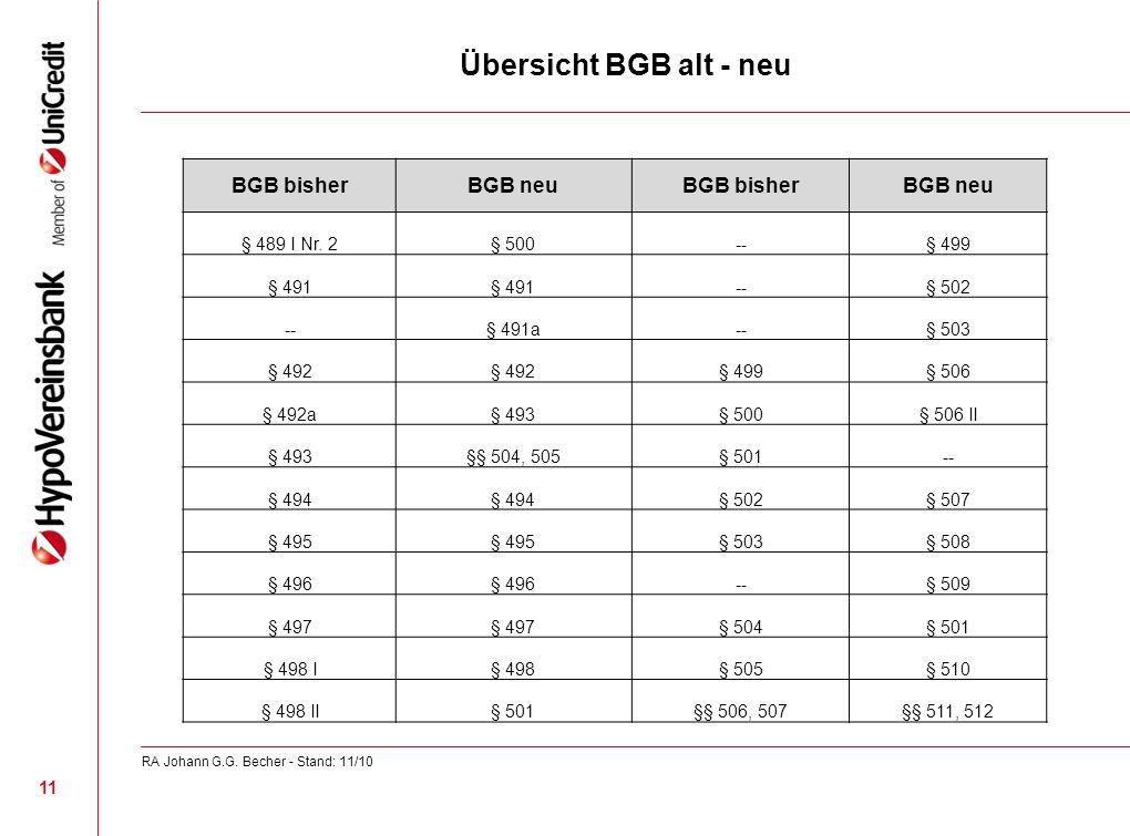 Übersicht BGB alt - neu BGB bisher BGB neu § 489 I Nr. 2 § 500 --
