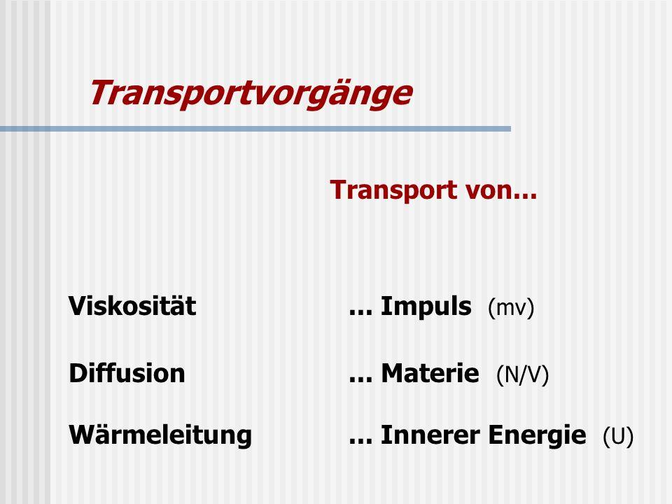 Transportvorgänge Transport von... Viskosität ... Impuls (mv)