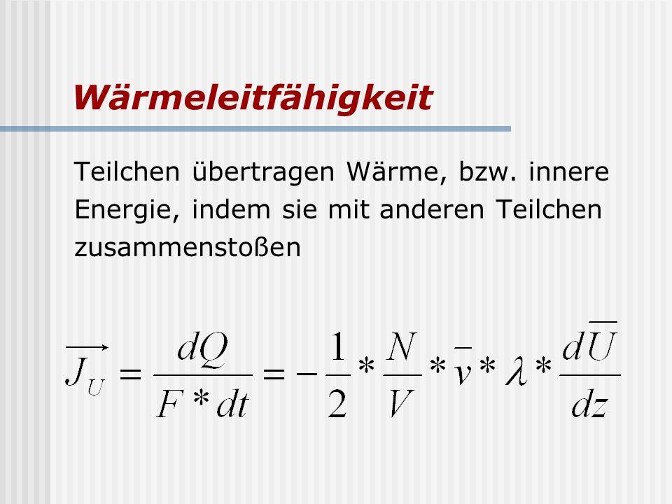 Wärmeleitfähigkeit Teilchen übertragen Wärme, bzw. innere