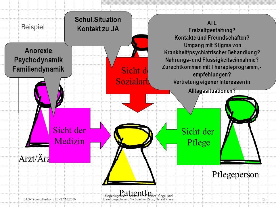 Sozialarbeiter Sicht der Sozialarbeit Sicht der Sicht der Medizin