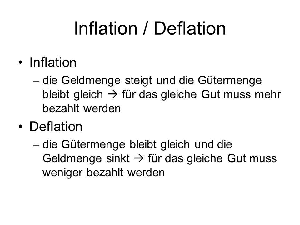 Inflation / Deflation Inflation Deflation