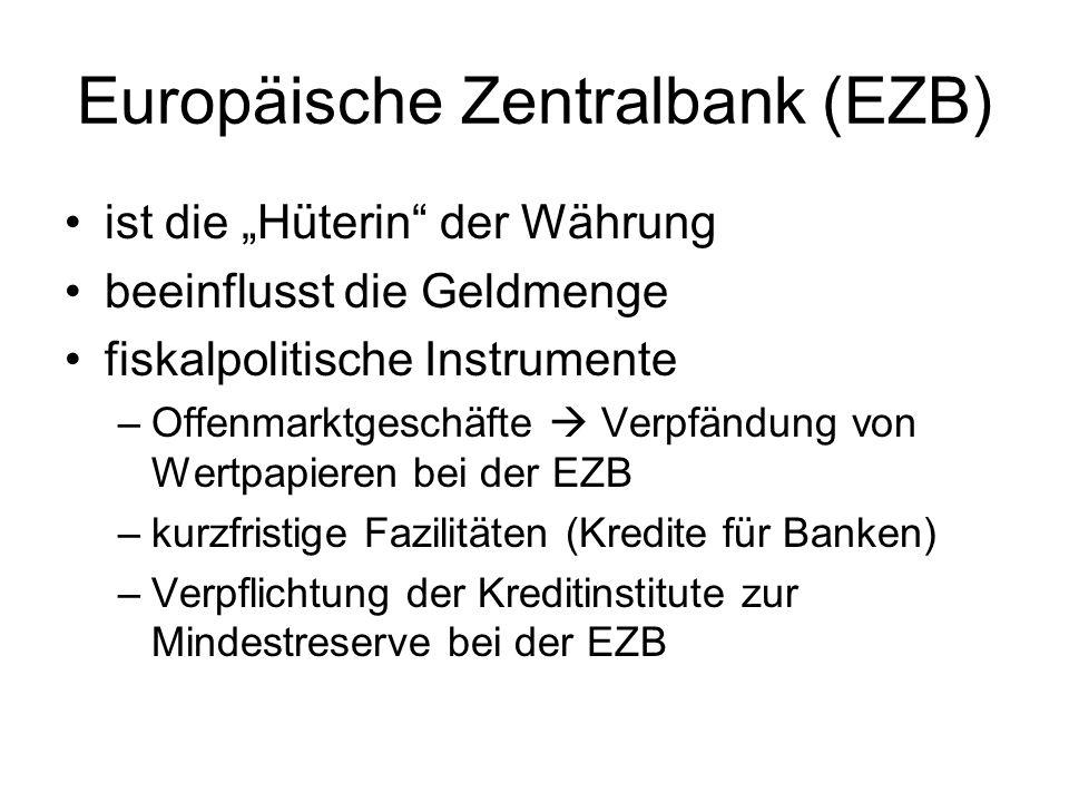 Europäische Zentralbank (EZB)