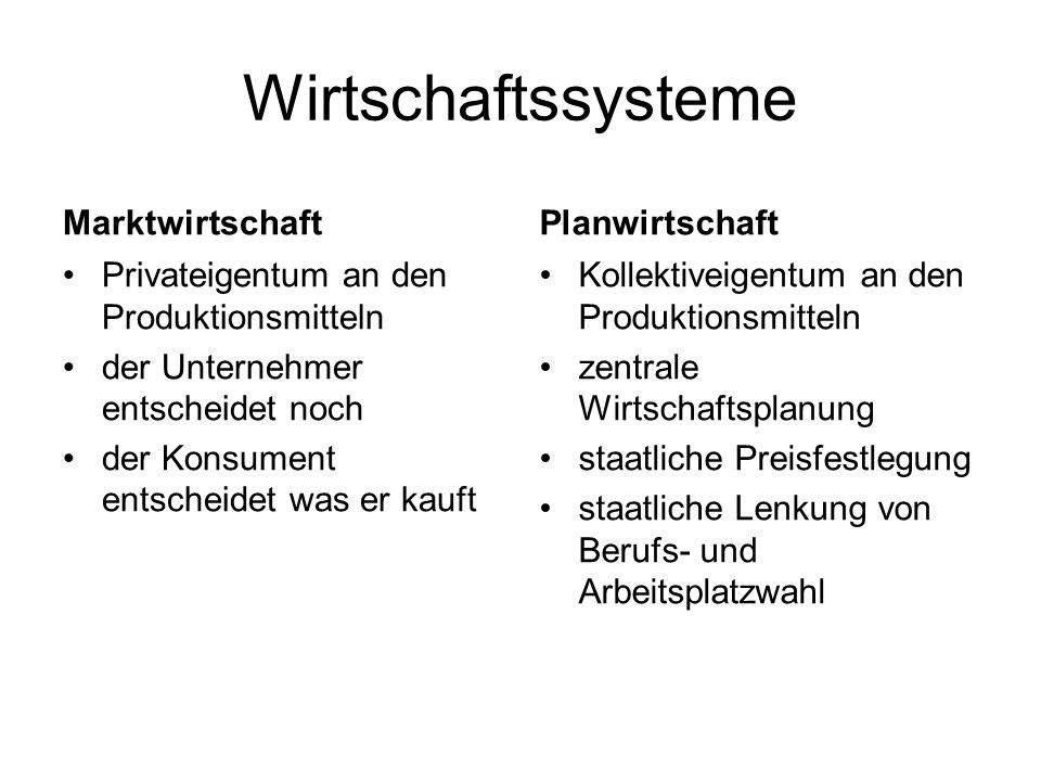 Wirtschaftssysteme Marktwirtschaft Planwirtschaft