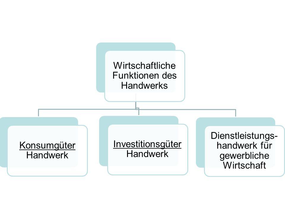 Wirtschaftliche Funktionen des Handwerks Konsumgüter Handwerk