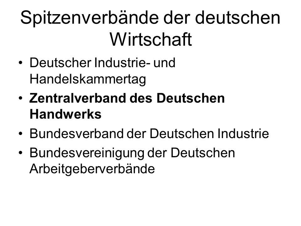 Spitzenverbände der deutschen Wirtschaft