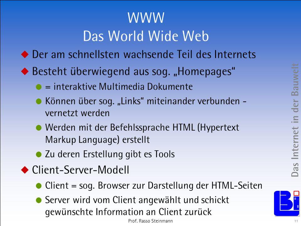 WWW Das World Wide Web Der am schnellsten wachsende Teil des Internets