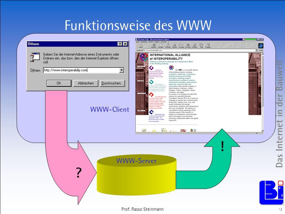 Funktionsweise des WWW