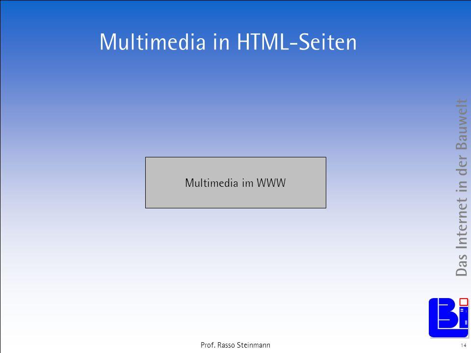 Multimedia in HTML-Seiten