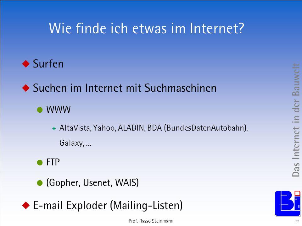 Wie finde ich etwas im Internet