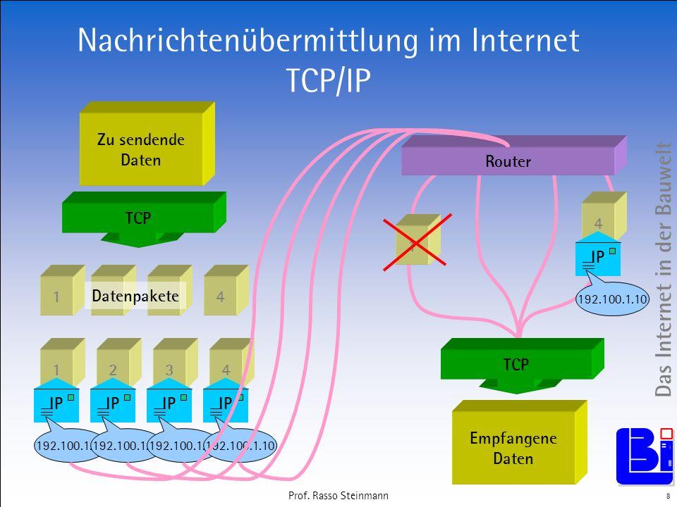 Nachrichtenübermittlung im Internet TCP/IP