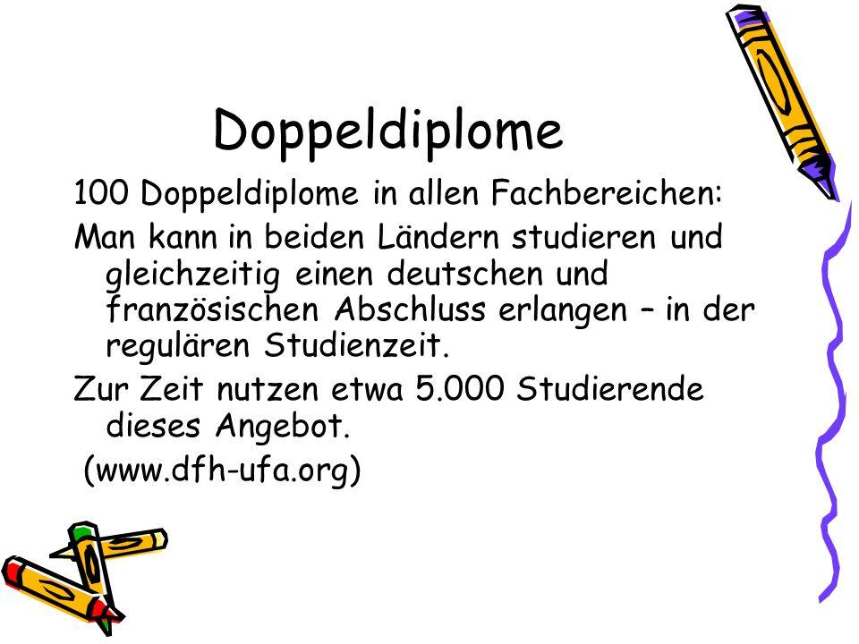 Doppeldiplome 100 Doppeldiplome in allen Fachbereichen: