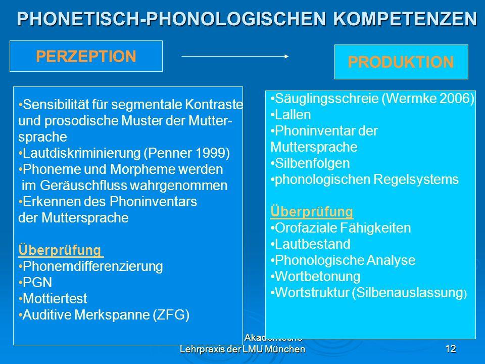 PHONETISCH-PHONOLOGISCHEN KOMPETENZEN