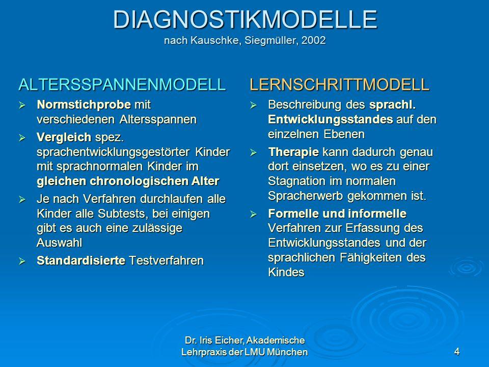 DIAGNOSTIKMODELLE nach Kauschke, Siegmüller, 2002
