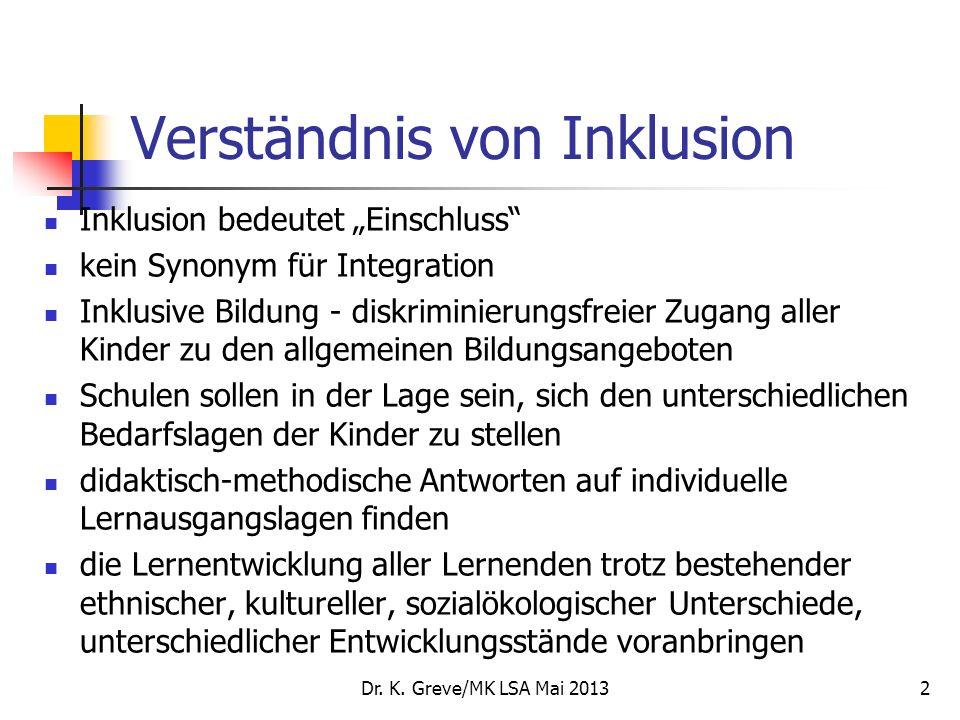 Verständnis von Inklusion