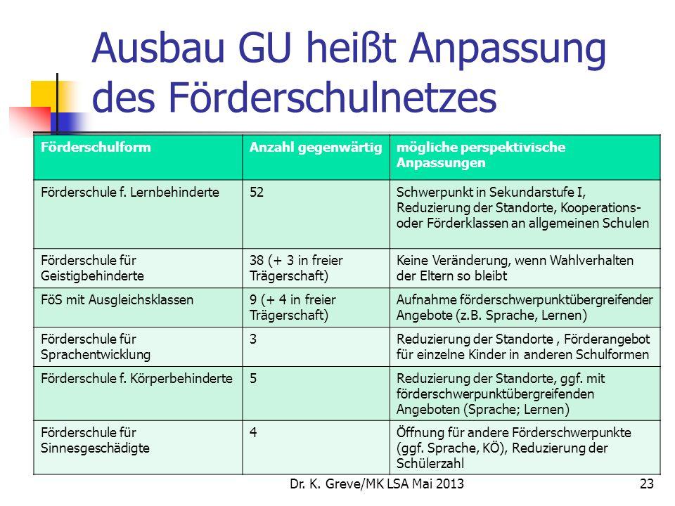 Ausbau GU heißt Anpassung des Förderschulnetzes