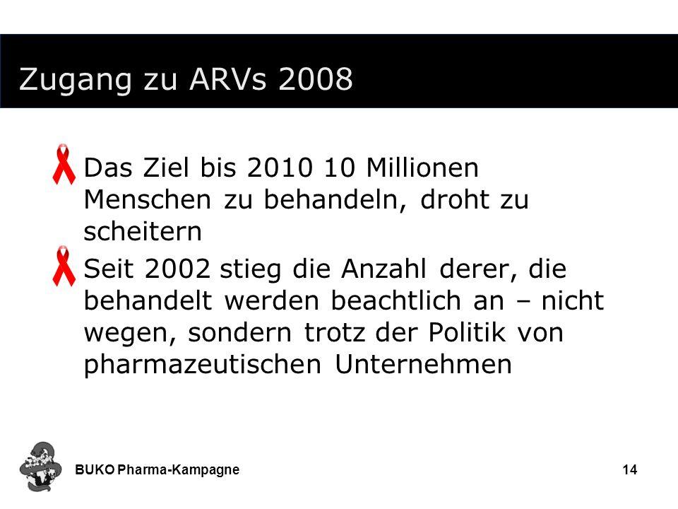 Zugang zu ARVs 2008 Das Ziel bis 2010 10 Millionen Menschen zu behandeln, droht zu scheitern.