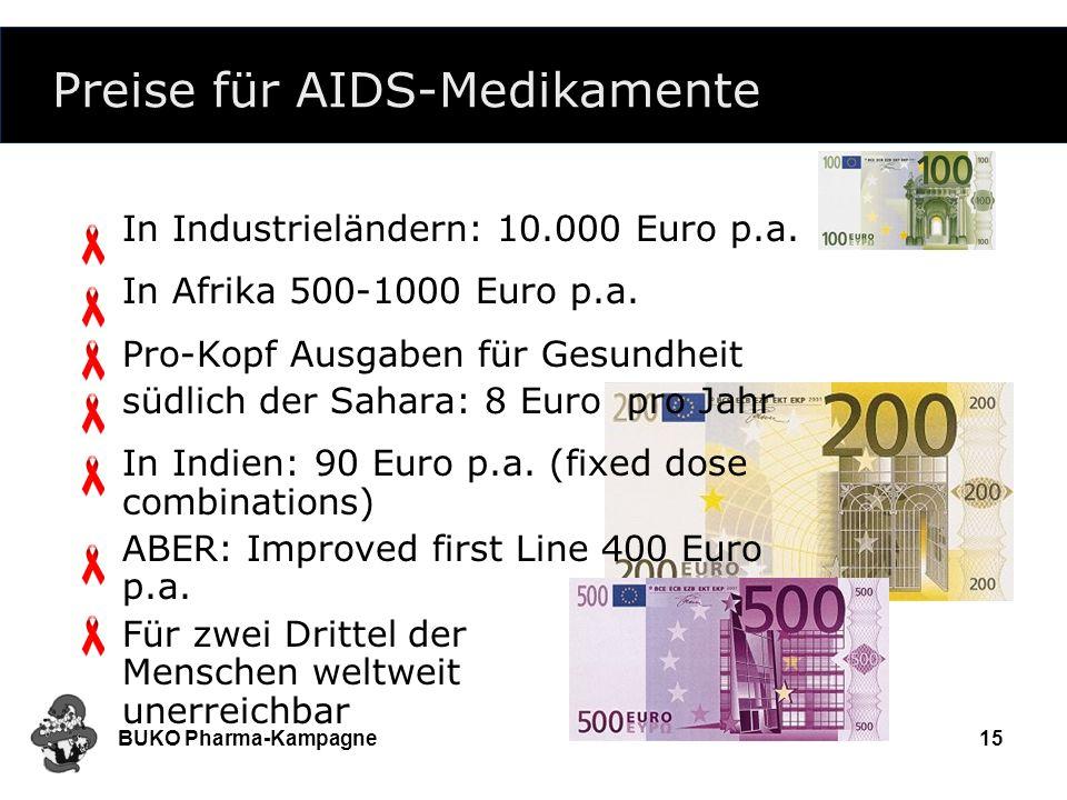 Preise für AIDS-Medikamente