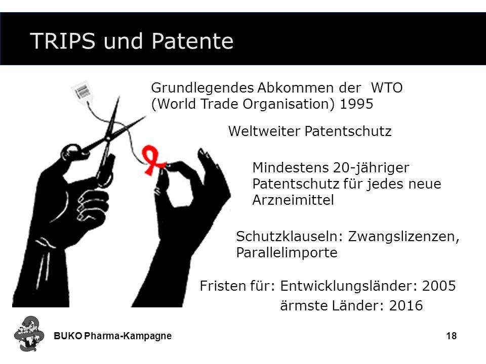 TRIPS und Patente Grundlegendes Abkommen der WTO (World Trade Organisation) 1995. Weltweiter Patentschutz.