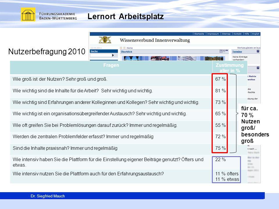 Lernort Arbeitsplatz Nutzerbefragung 2010 für ca. 70 % Nutzen groß/