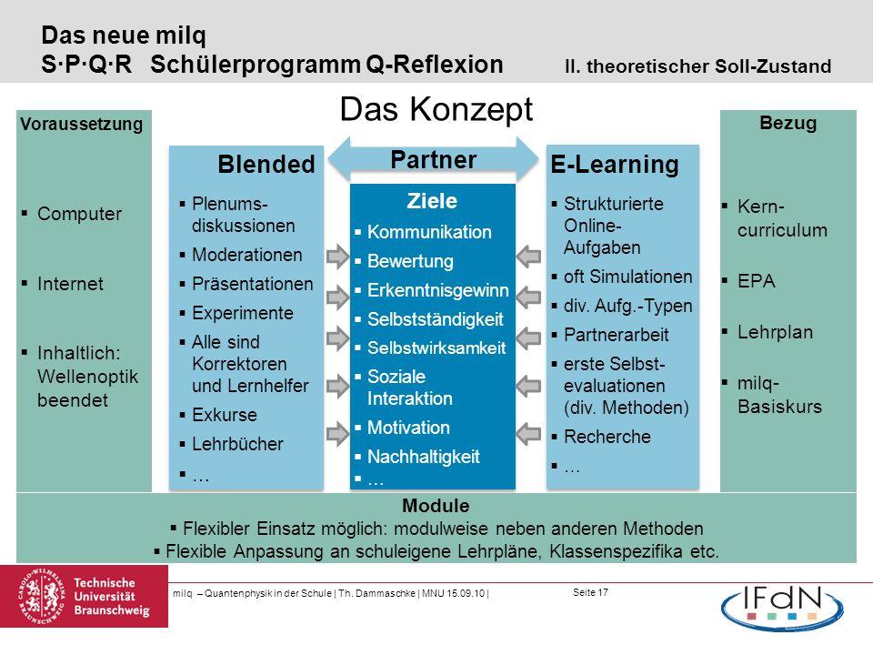 Das neue milq S·P·Q·R Schülerprogramm Q-Reflexion. II