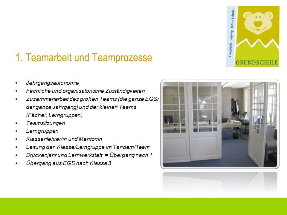 1. Teamarbeit und Teamprozesse