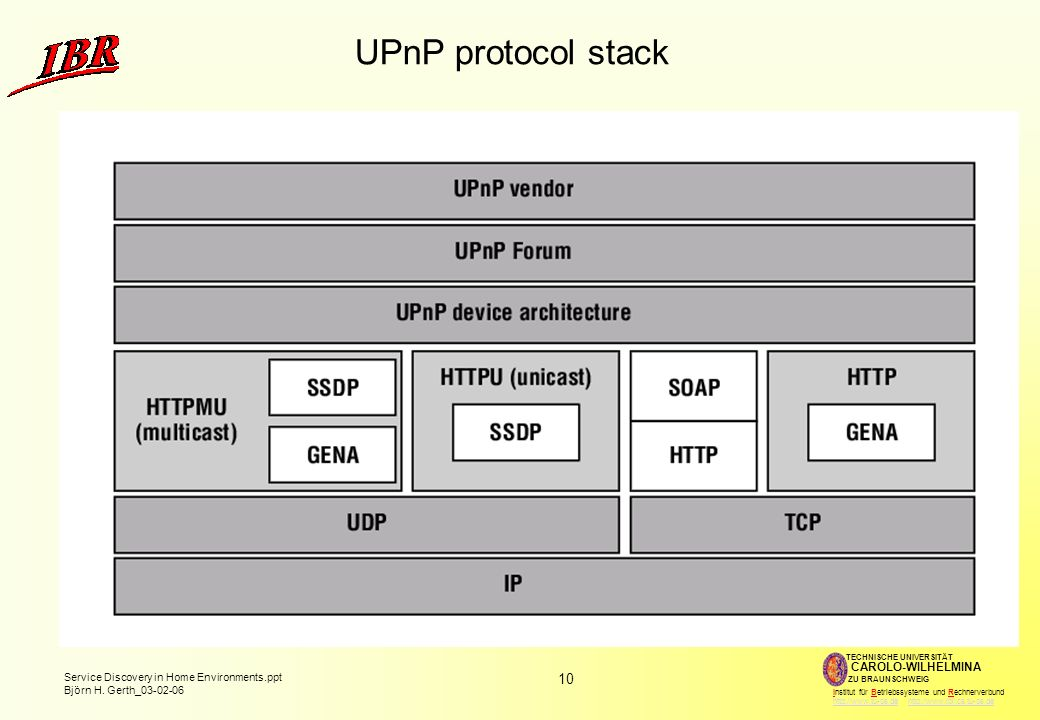 UPnP protocol stack Discovery: Joining device uses SSDP (Simple Service Discovery Protocol). Device sends out multicast advertisement.