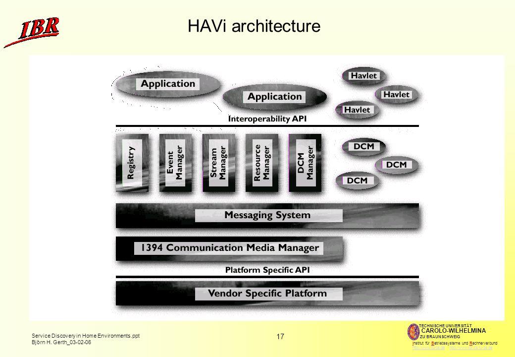 HAVi architecture