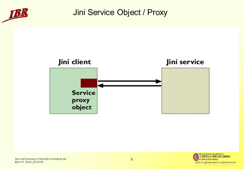 Jini Service Object / Proxy
