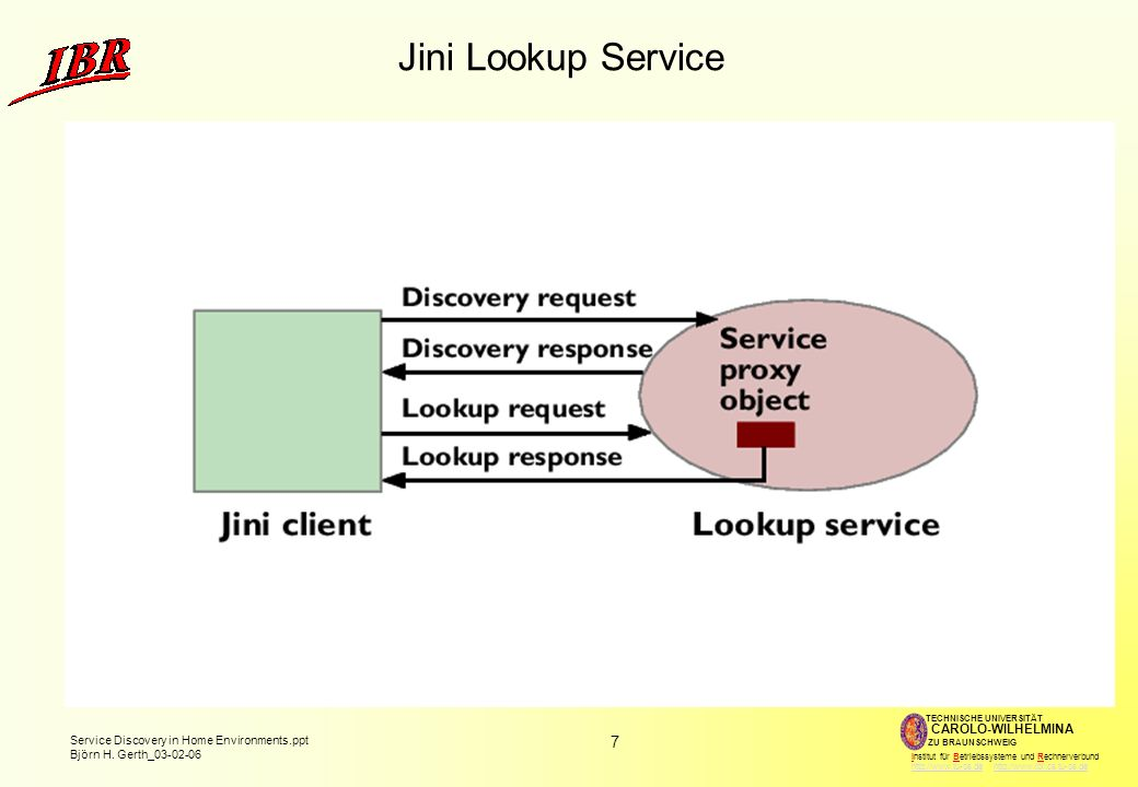 Jini Lookup Service LUS: Allows spontaneous networking